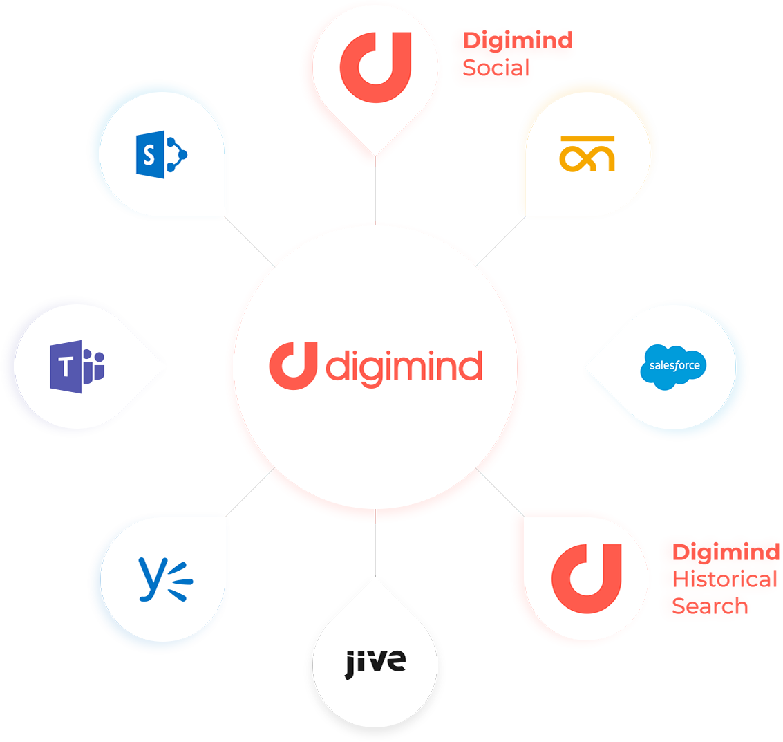 DI - Digimind Marketplace_Bubble 2.png